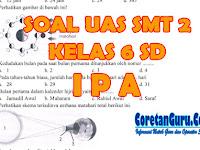 Soal IPA UAS Semester 2 SD Kelas 6 Dan Kunci Jawaban