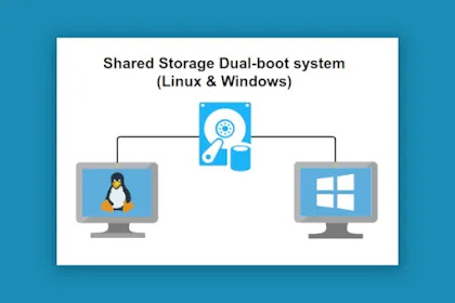Create a Shared Storage Between Dualboot Linux and Windows