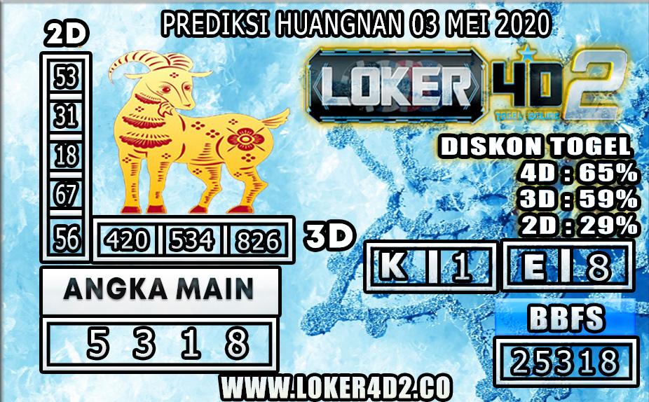 PREDIKSI TOGEL HUANGNAN LOKER4D2 03 MEI 2020
