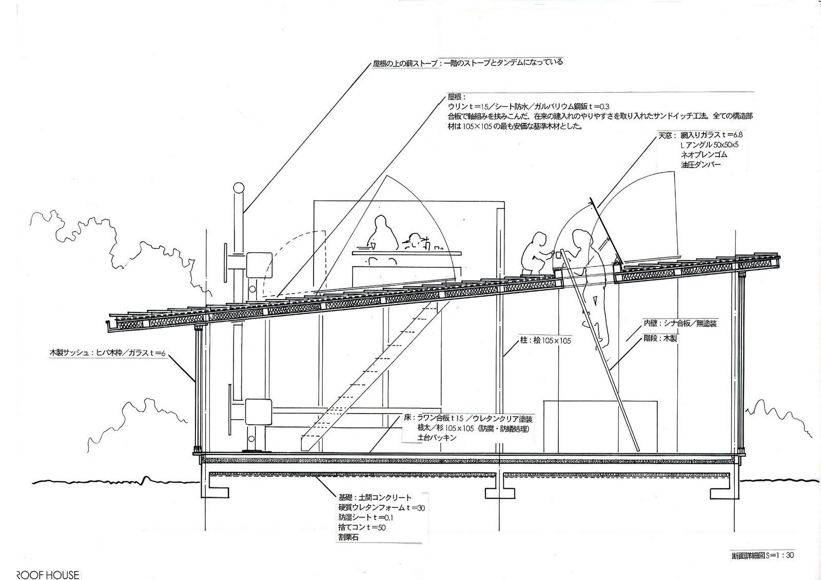 three hundred words: Roof House by Tezuka Architects