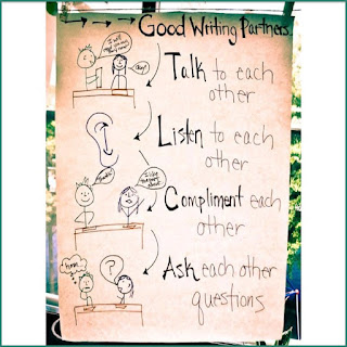 Chart for students to support their partners.