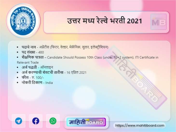 NCR Bharti 2021