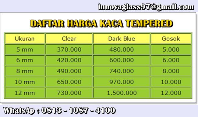 Daftar Harga Kaca Tempered