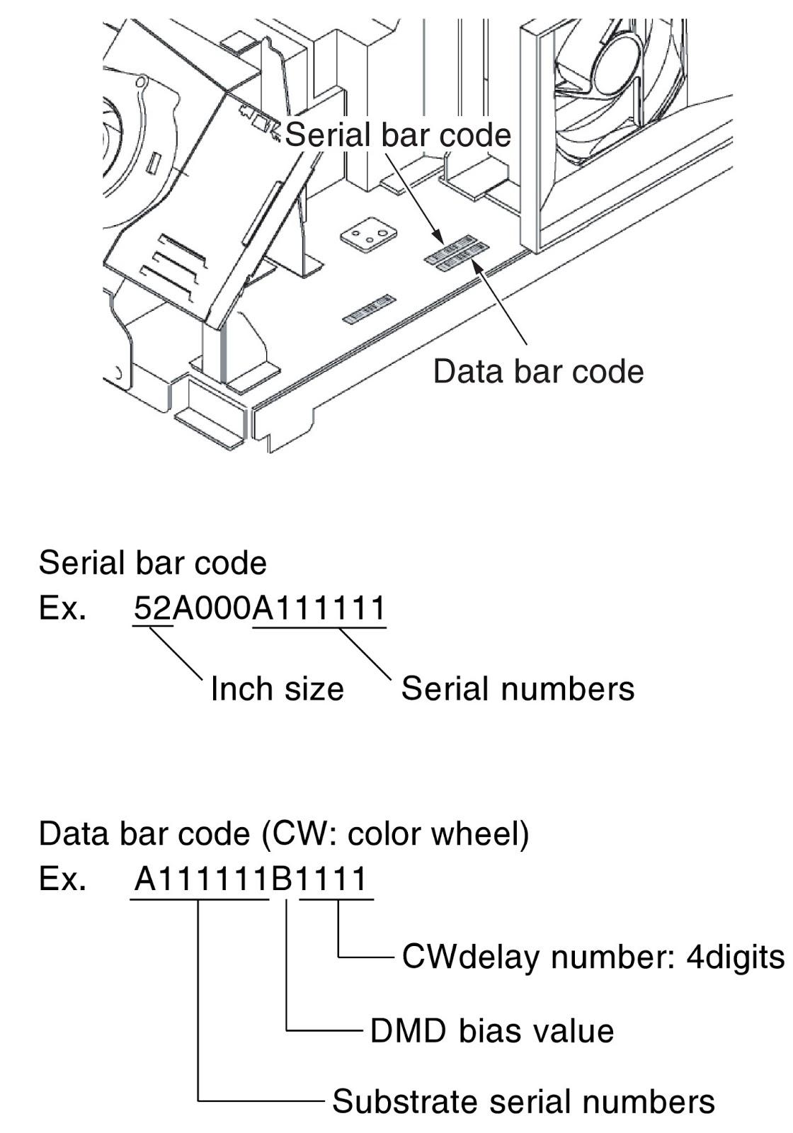 samsung dlp tv schematic get free image about wiring diagram samsung usb cable wiring diagram wiring [ 1120 x 1600 Pixel ]