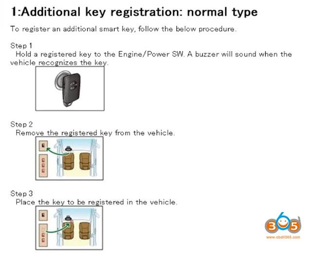 techstream-toyota-smart-key-8