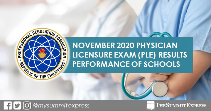 RESULTS: November 2020 Physician board exam PLE performance of schools
