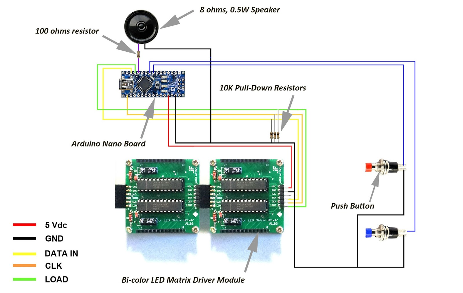After the two LED Matrix Driver Module kits are completed, they are  connected together with the Arduino Nano micro-controller as shown in the wiring  diagram ...