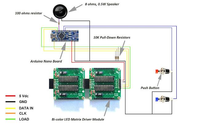 Arduino Mega 2560 Grbl Pinout