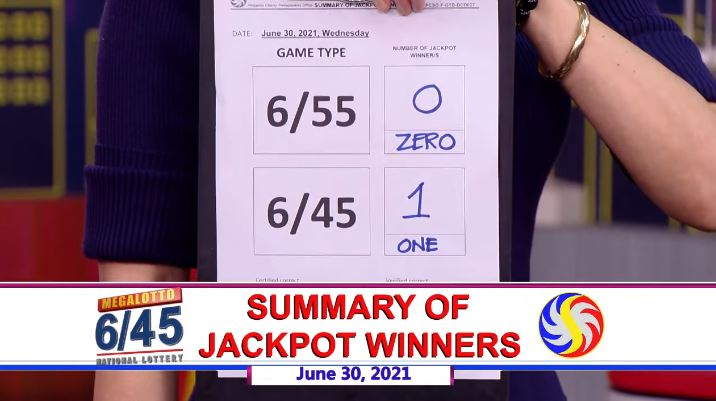 Bettor wins over Php 54M Mega Lotto 6/45 jackpot