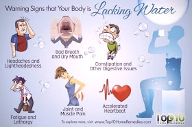 Warning Signs of Bad Digestions