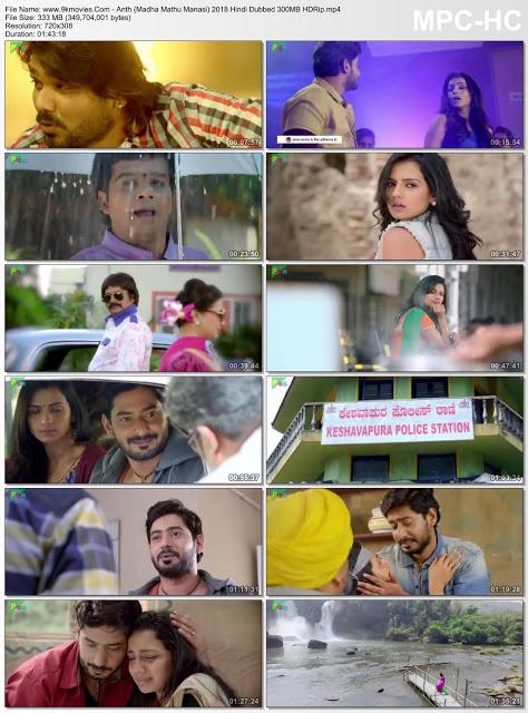 Watch Anth ( Madha Mathu Manasi ) 2018 South movie in hindi online