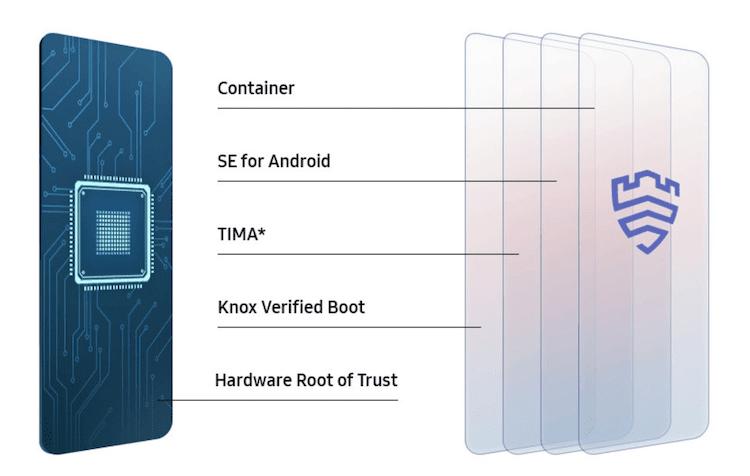 Samsung Galaxy M51 Knox