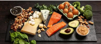 The keto diet is the most successful diet for treating obesity and overweight