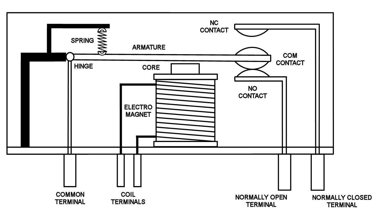 Cara Kerja Relay Teknik Otomotif Com