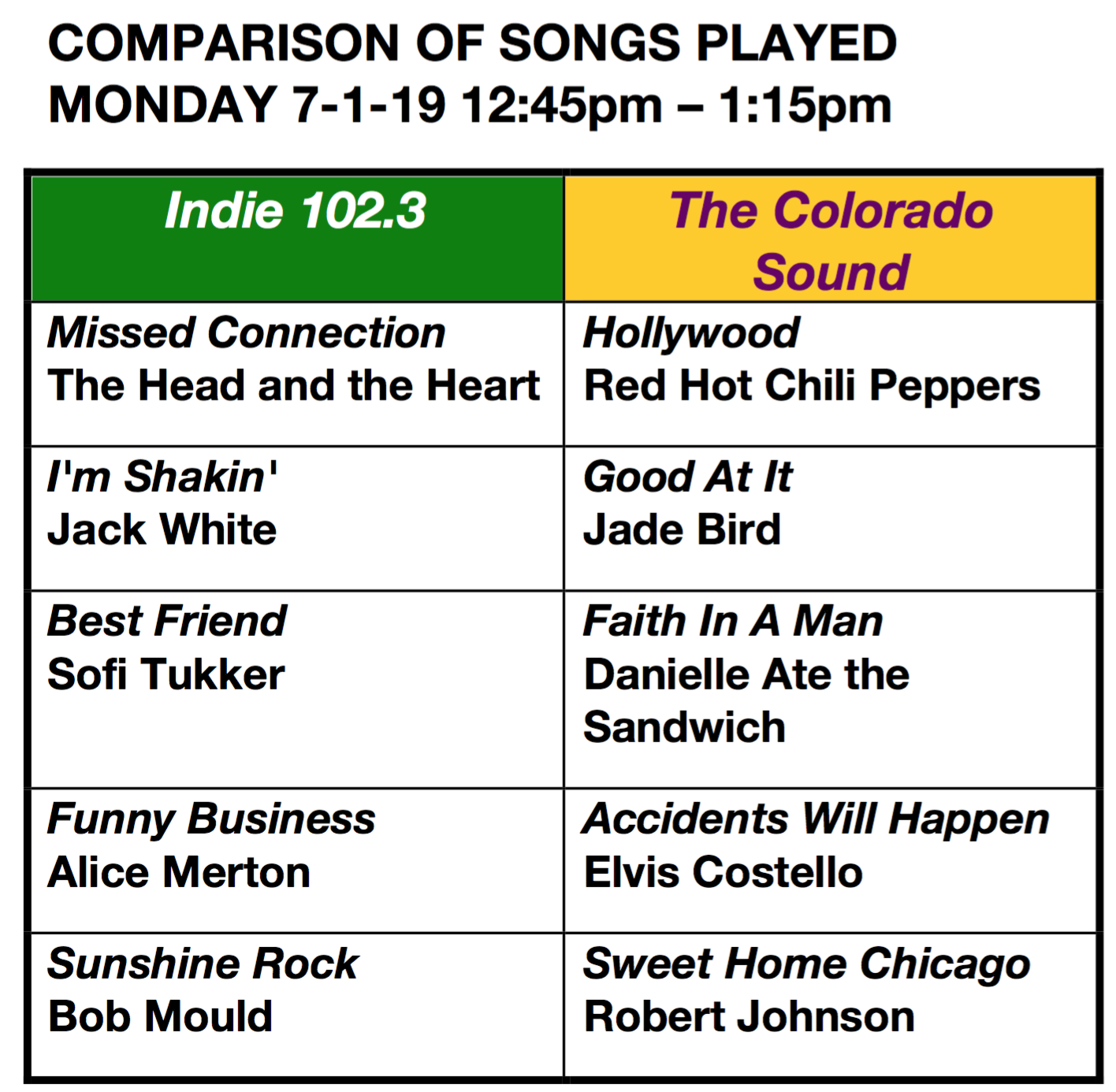 """SPARK NEWS: """"INDIE 102 3"""" DEBUTS AS THE BATTLE TO BE"""