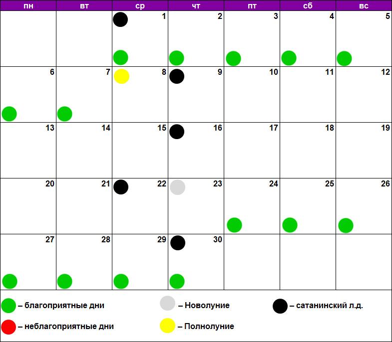 Лунный календарь масок апрель 2020