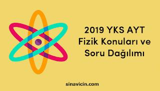 2019 YKS AYT Fizik Konuları ve Soru Dağılımı