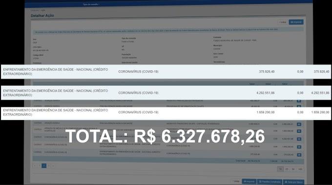Saiba como a Prefeitura de Caxias investe mais de R$ 6 milhões e 300 mil enviados pelo governo federal para o combate à covid-19