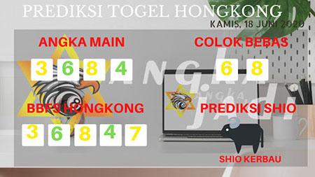 Prediksi Angka Jadi HK 18 Juni 2020