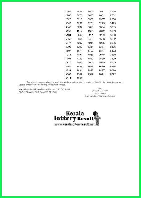 Kerala Lottery Result 31-12-2019 Sthree Sakthi SS-190 (keralalotteryresult.net)--