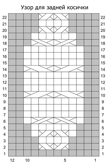 схема вязания гетры