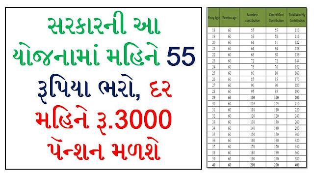 Pradhanmantri Shram Yogi Maan-dhan (Pm-sym) - A Pension Scheme For Unorganised Workers
