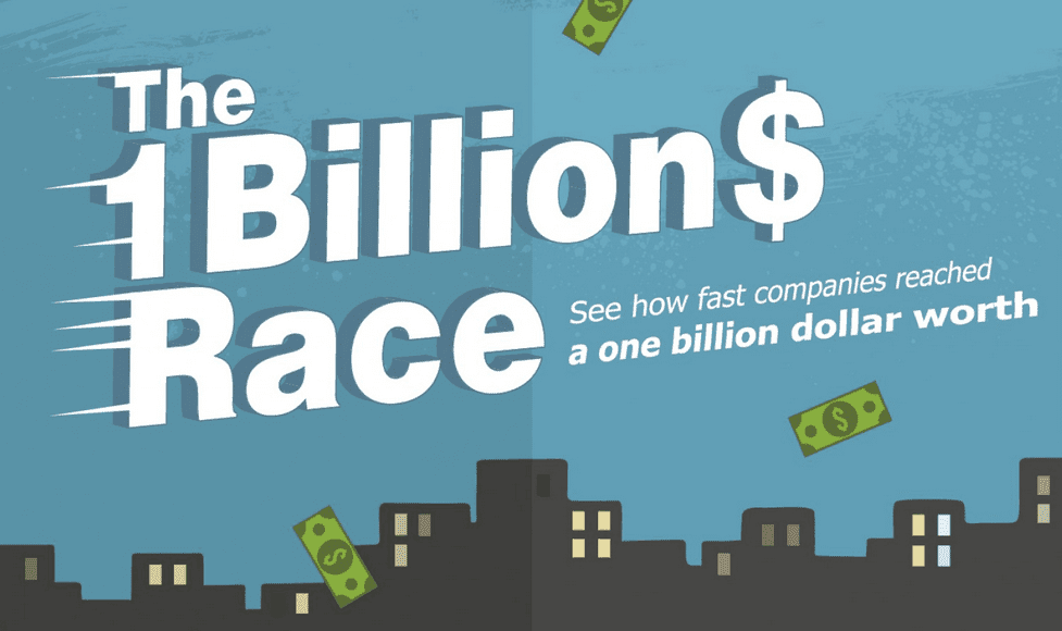 The One Billion Dollar Race: See How Fast Companies Reached A One Billion Dollar Worth - #infographic