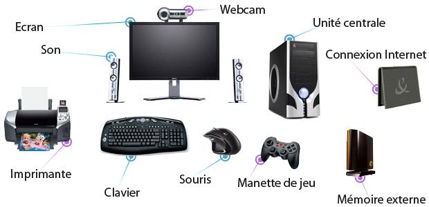 Komputer - słownictwo 3 - Francuski przy kawie
