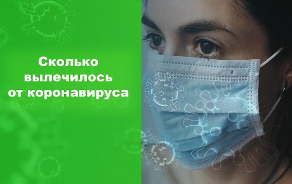 Сколько вылечено от коронавируса