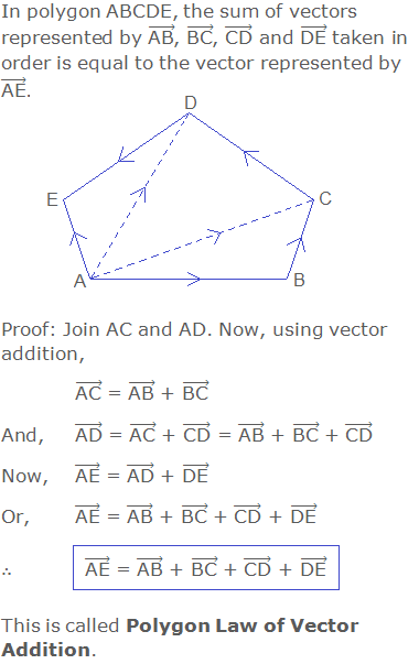 """In polygon ABCDE, the sum of vectors represented by (""""AB"""" ) ⃗, (""""BC"""" ) ⃗, (""""CD"""" ) ⃗ and (""""DE"""" ) ⃗ taken in order is equal to the vector represented by (""""AE"""" ) ⃗.  Proof: Join AC and AD. Now, using vector addition, (""""AC"""" ) ⃗ = (""""AB"""" ) ⃗ + (""""BC"""" ) ⃗ And, (""""AD"""" ) ⃗ = (""""AC"""" ) ⃗ + (""""CD"""" ) ⃗ = (""""AB"""" ) ⃗ + (""""BC"""" ) ⃗ + (""""CD"""" ) ⃗ Now, (""""AE"""" ) ⃗ = (""""AD"""" ) ⃗ + (""""DE"""" ) ⃗ Or,(""""AE"""" ) ⃗ = (""""AB"""" ) ⃗ + (""""BC"""" ) ⃗ + (""""CD"""" ) ⃗ + (""""DE"""" ) ⃗  ∴(""""AE"""" ) ⃗ = (""""AB"""" ) ⃗ + (""""BC"""" ) ⃗ + (""""CD"""" ) ⃗ + (""""DE"""" ) ⃗ This is called Polygon Law of Vector Addition."""