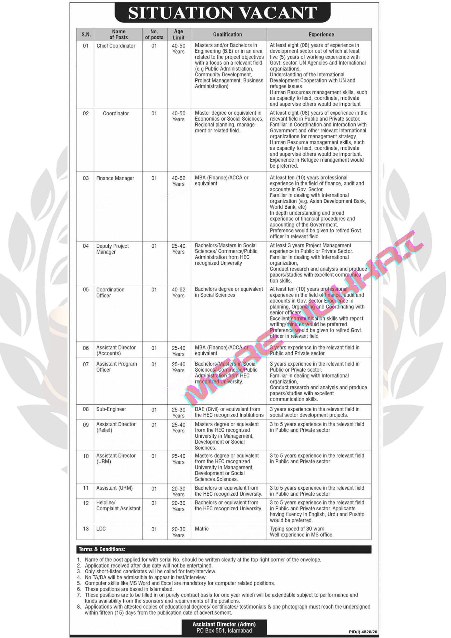 Latest PO Box No 551| Islamabad Jobs 2021| Latest Jobs | Today Jobs