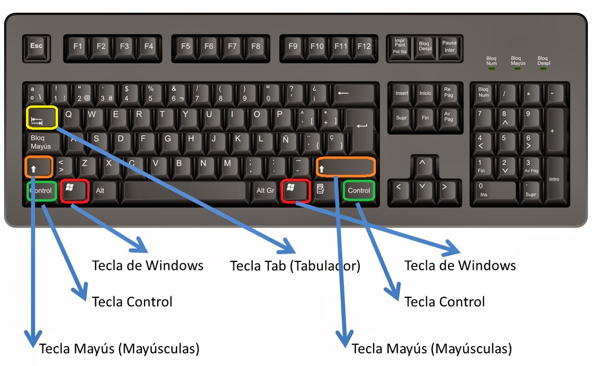 tecla comando en windows mac