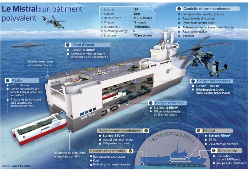 Submarine Matters Dcns Had A Good 2015 And 2016 May Be