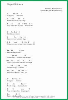 chord lagu negeri di awan katon bagaskara