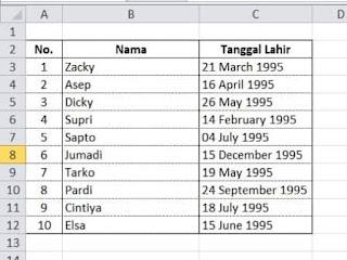 Mengurutkan Data di Excel