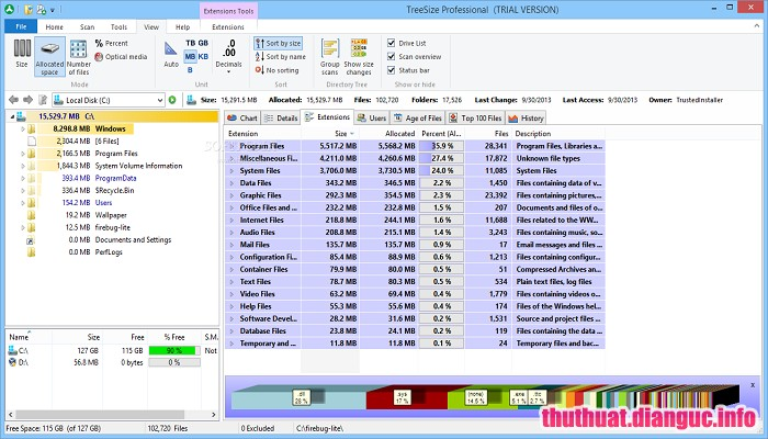 Download TreeSize Professional 7.0.5.1407 Full Cr@ck – Công cụ quản lý không gian đĩa mạnh mẽ