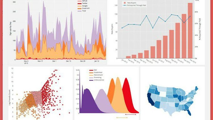 Data Visualization in Python Masterclass™ for Data Scientist [Free Online Course] - TechCracked