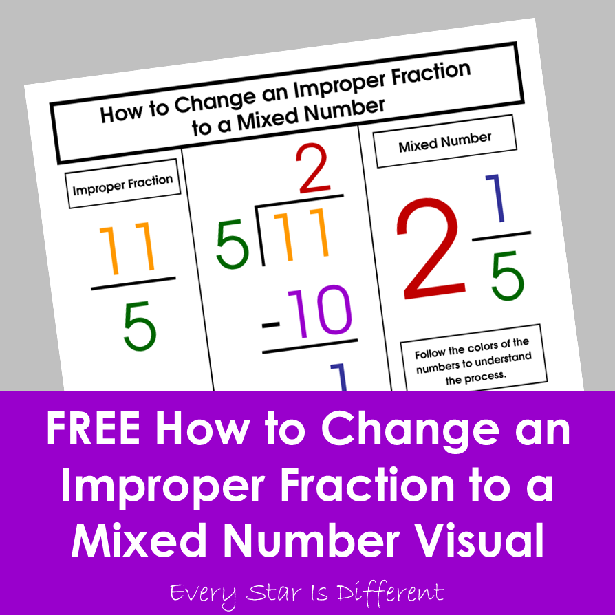 FREE Improper Fraction to Mixed Number Visual