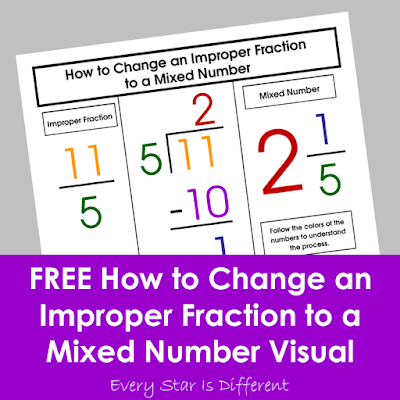 FREE How to Change an Improper Fraction to a Mixed Number Visual