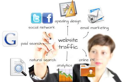 Digital marketing cho nhà đất chất lượng