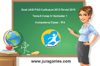 Contoh Soal UAS/ PAS Tema 5 Bahasa Indonesia Kelas 4 Semester 1 Kurikulum 2013