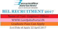 Bharat Electronics Limited Recruitment 2017– Senior Engineer