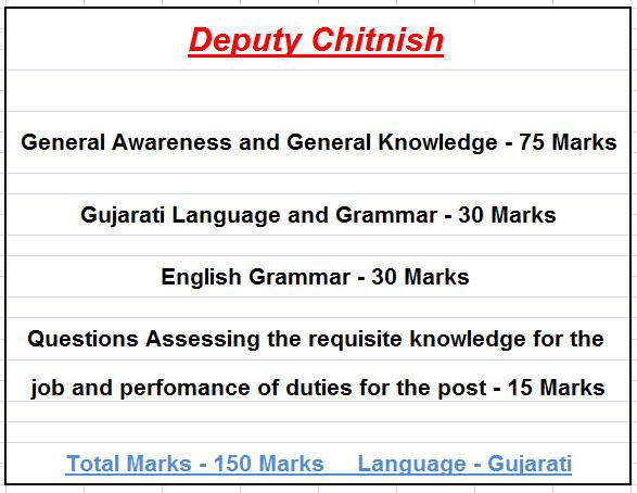 latest syllabus of GPSSB Deputy Chitnish.