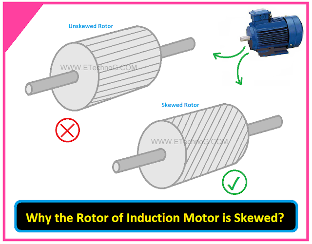 What is Skewing of rotor in Induction Motor, Skewed Rotor