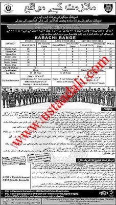 Sindh-Police-Jobs