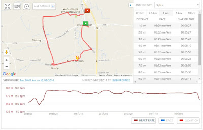 Heart Rate Monitoring in Map My Run.