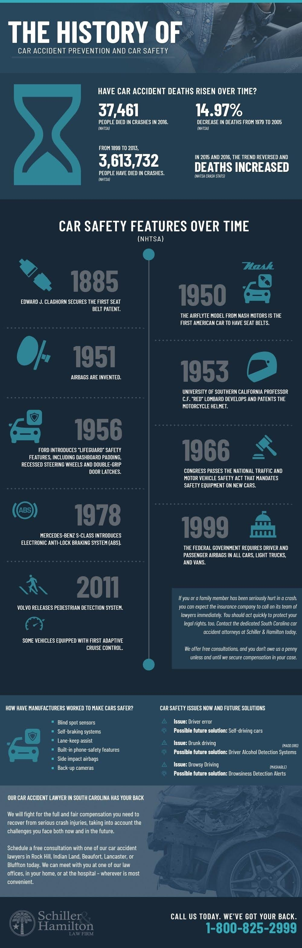 The Importance of Knowing About Car Accident History #Infographic