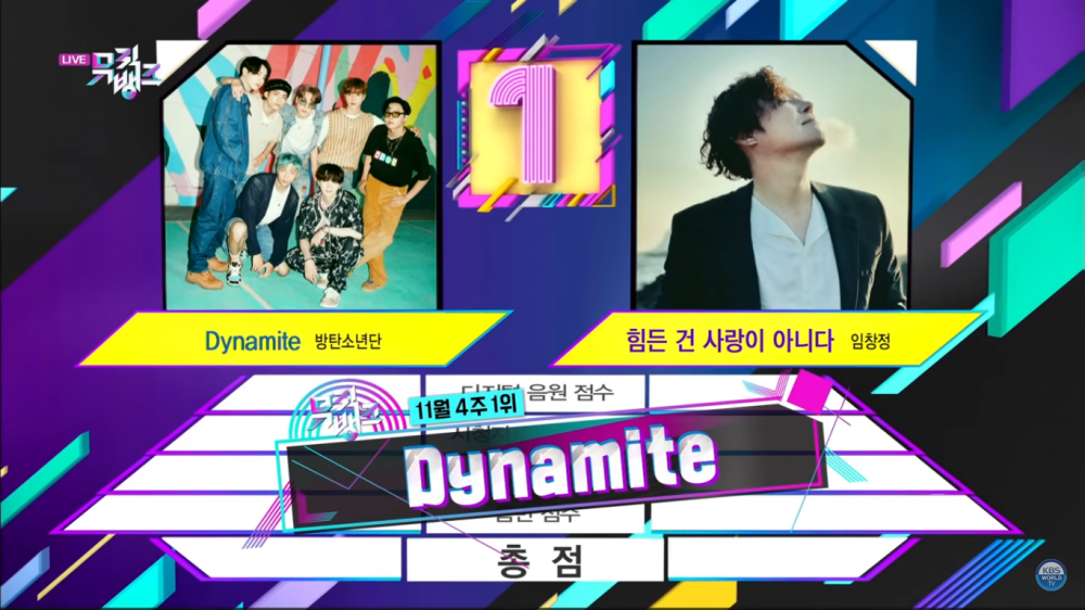 BTS Takes Home The 25th Trophy for 'Dynamite', Congratulations!