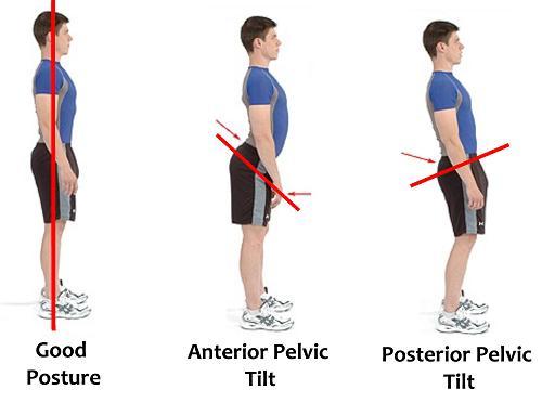 pilates sore hip flexors
