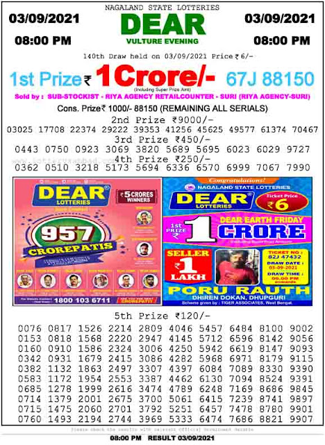 Nagaland State Lottery Result 3.9.2021 Today